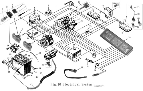 Wiring Diagram Mahindra 2816 - Wiring Diagram Bookmark on